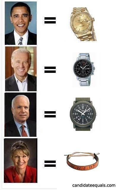 - Watches